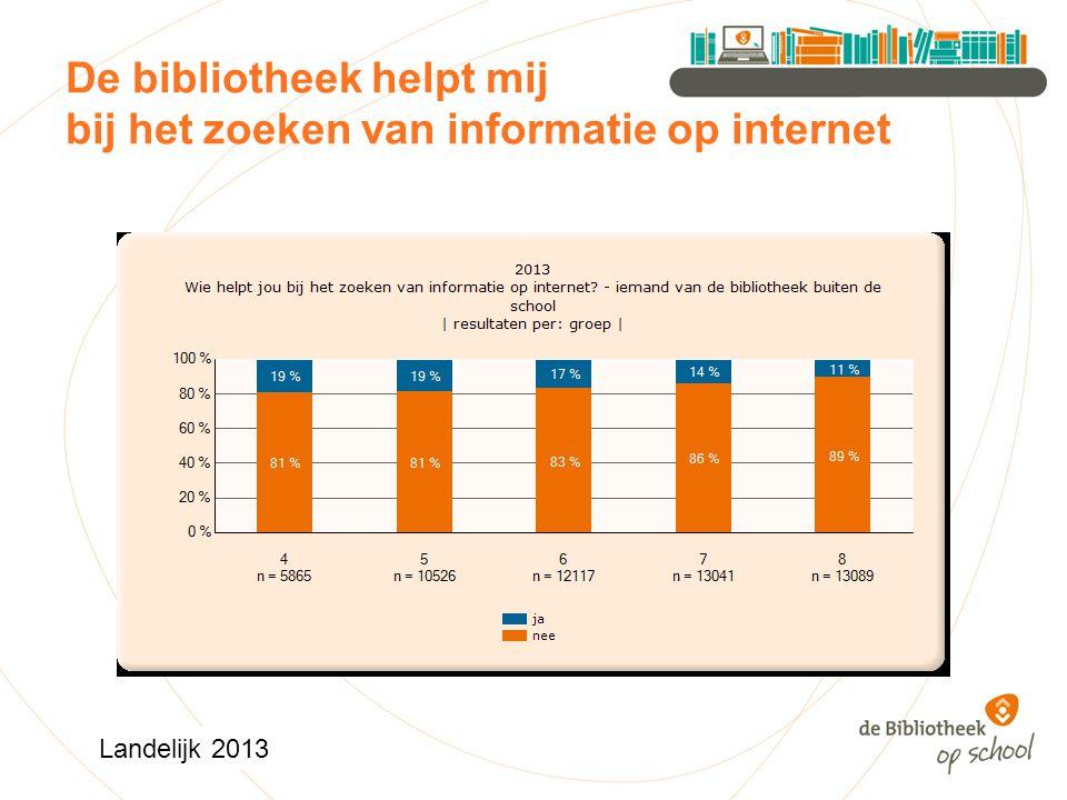 De bibliotheek helpt mij bij het zoeken van informatie op internet Landelijk 2013