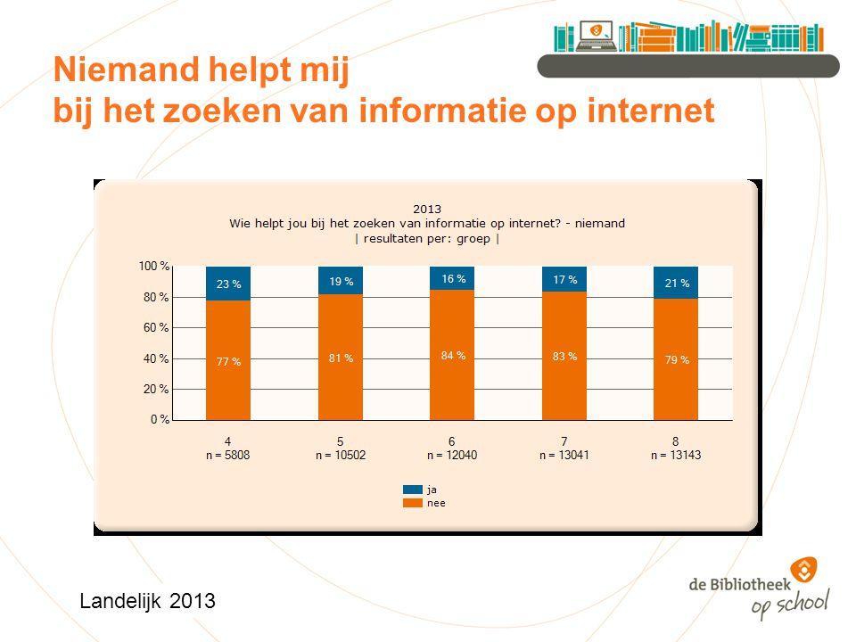 Niemand helpt mij bij het zoeken van informatie op internet Landelijk 2013