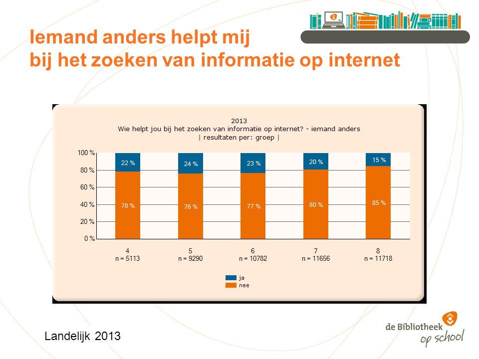 Iemand anders helpt mij bij het zoeken van informatie op internet Landelijk 2013