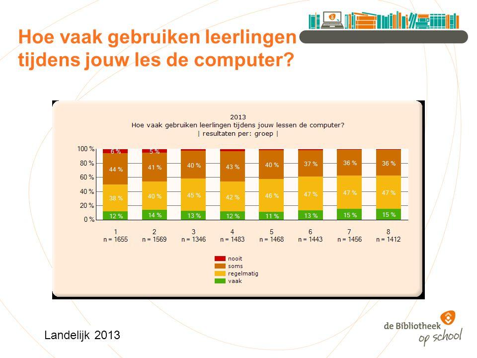 Hoe vaak gebruiken leerlingen tijdens jouw les de computer Landelijk 2013