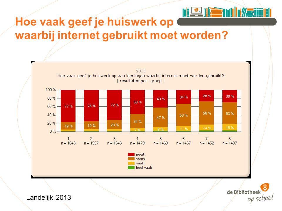 Hoe vaak geef je huiswerk op waarbij internet gebruikt moet worden Landelijk 2013