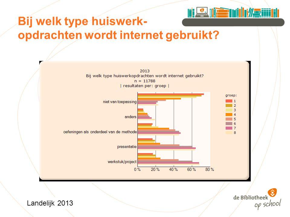 Bij welk type huiswerk- opdrachten wordt internet gebruikt Landelijk 2013