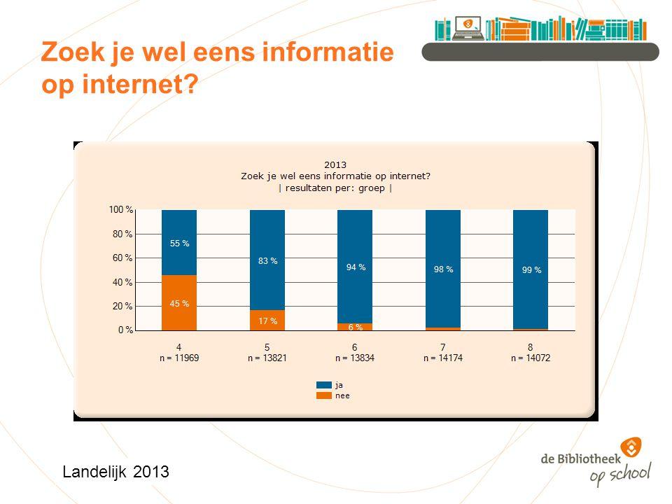 Zoek je wel eens informatie op internet Landelijk 2013