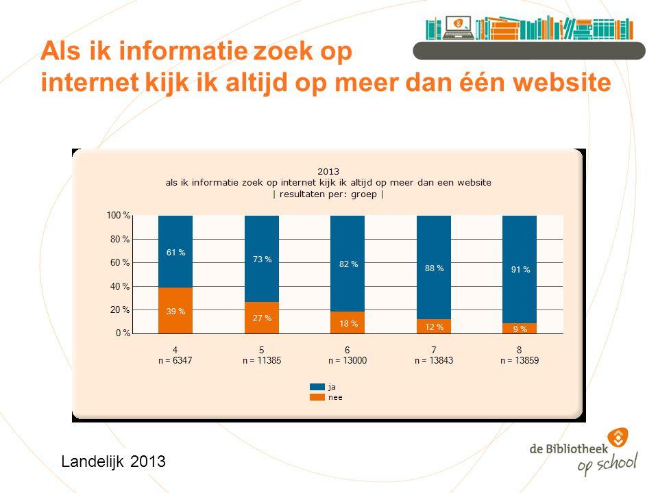 Als ik informatie zoek op internet kijk ik altijd op meer dan één website Landelijk 2013
