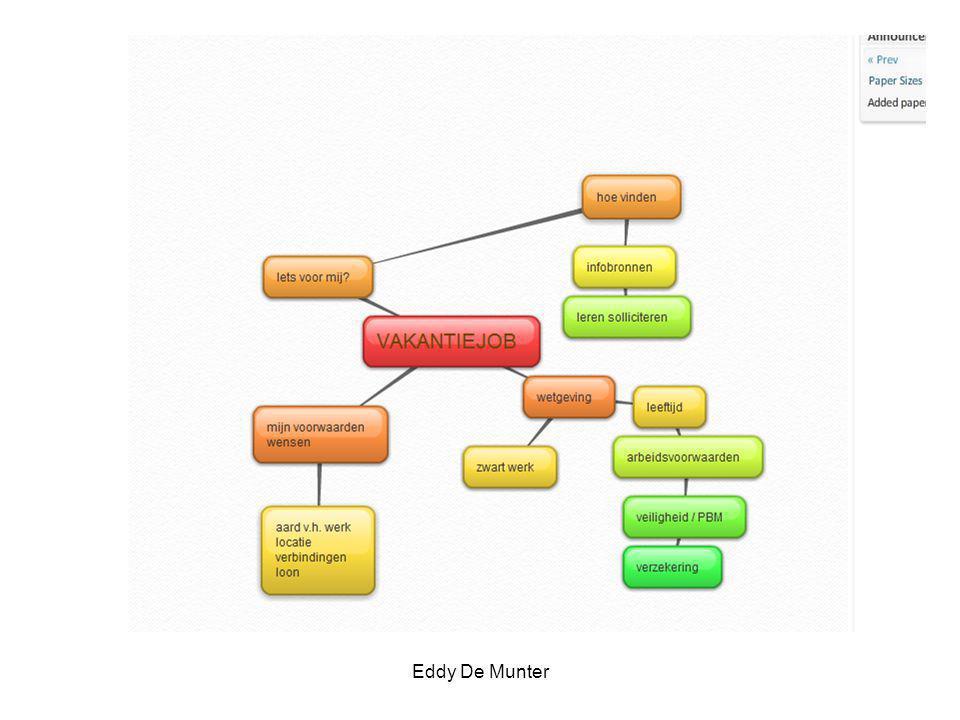 Formuleer vanuit je mindmap concrete leerdoelen Eddy De Munter