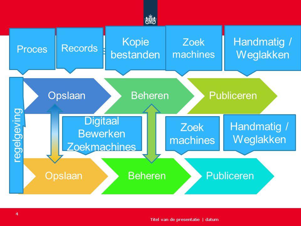 OpslaanBeherenPublicerenOpslaanBeherenPubliceren Upstream, downstream Titel van de presentatie | datum 4 Proces Records Zoek machines Zoek machines Ko