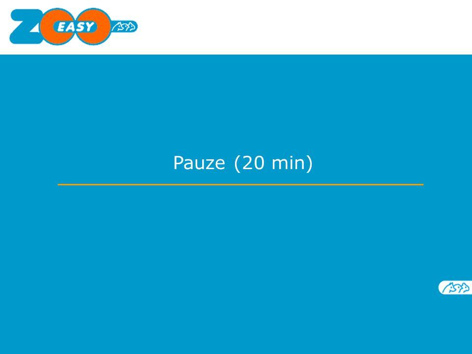 Pauze (20 min)