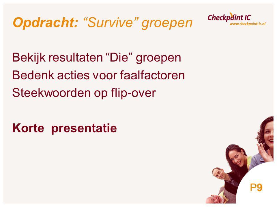 9 Opdracht: Survive groepen Bekijk resultaten Die groepen Bedenk acties voor faalfactoren Steekwoorden op flip-over Korte presentatie P