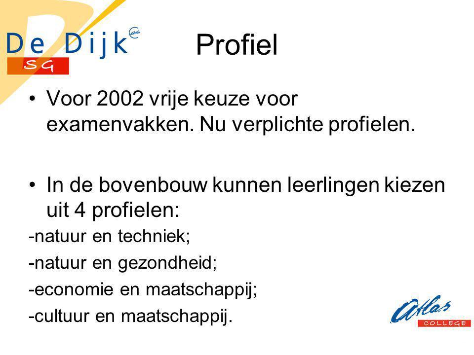 Profiel Voor 2002 vrije keuze voor examenvakken. Nu verplichte profielen. In de bovenbouw kunnen leerlingen kiezen uit 4 profielen: -natuur en technie