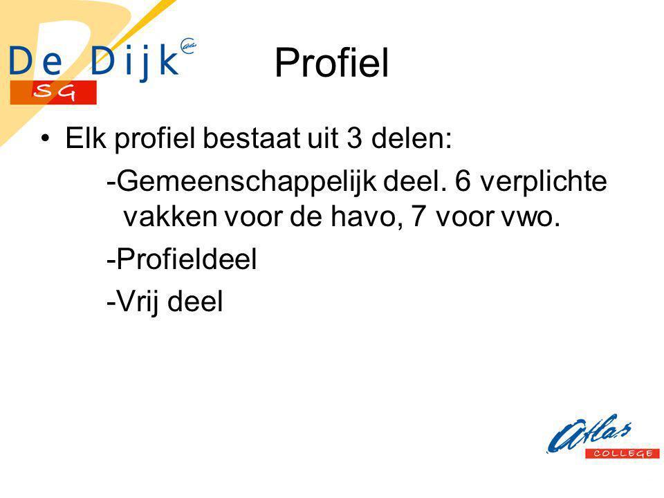 Profiel Elk profiel bestaat uit 3 delen: -Gemeenschappelijk deel. 6 verplichte vakken voor de havo, 7 voor vwo. -Profieldeel -Vrij deel