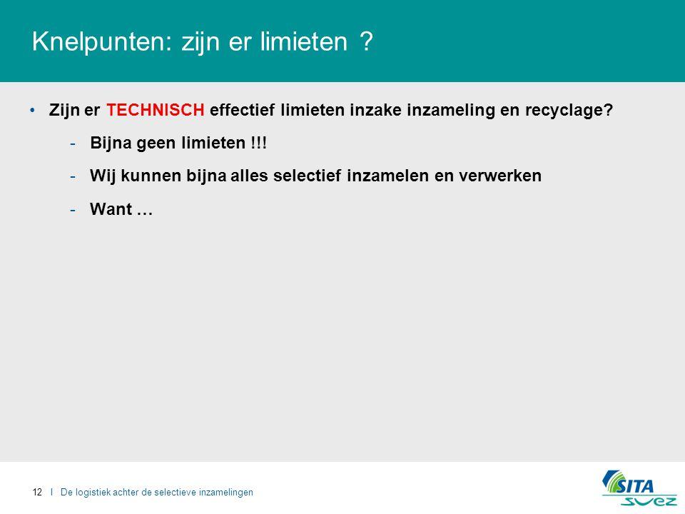 12 I De logistiek achter de selectieve inzamelingen Knelpunten: zijn er limieten .