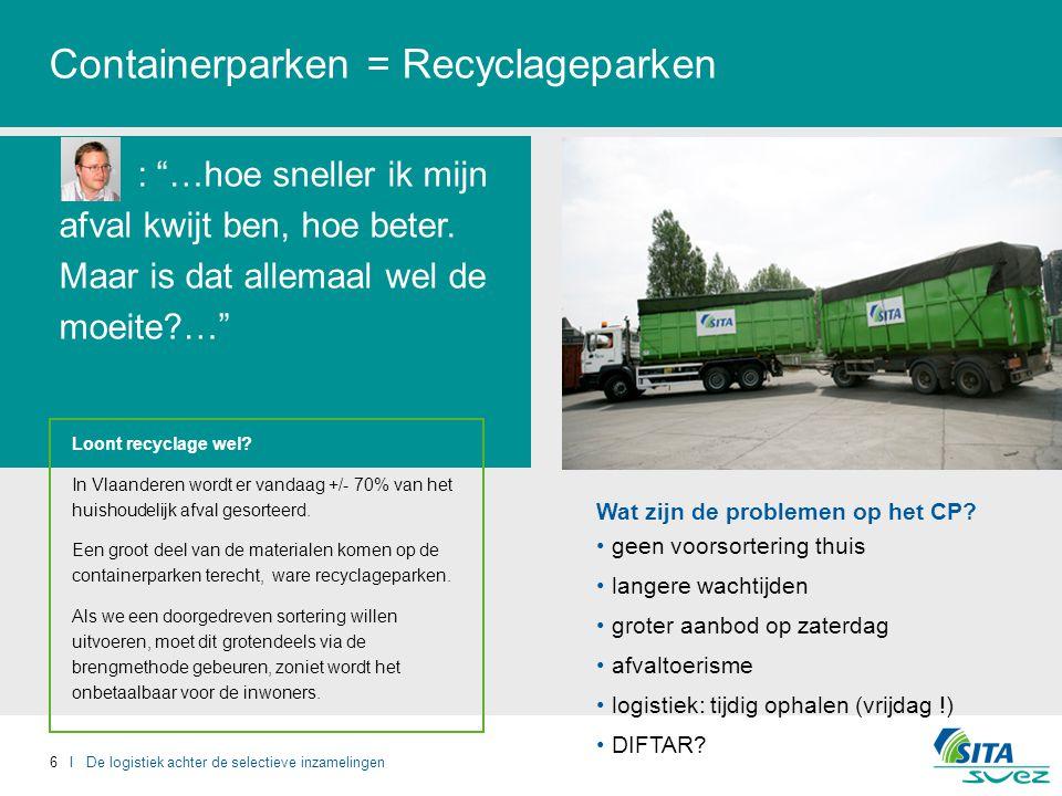 6 I De logistiek achter de selectieve inzamelingen Containerparken = Recyclageparken : …hoe sneller ik mijn afval kwijt ben, hoe beter.