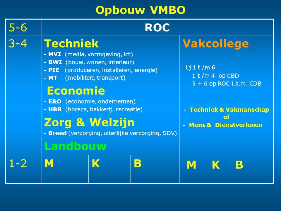 Opbouw VMBO 5-6ROC 3-4Techniek - MVI (media, vormgeving, ict) - BWI (bouw, wonen, interieur) - PIE (produceren, installeren, energie) - MT (mobiliteit
