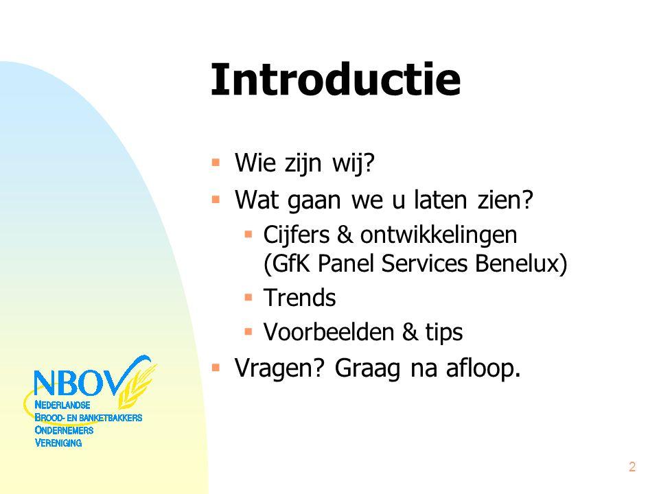 Introductie  Wie zijn wij?  Wat gaan we u laten zien?  Cijfers & ontwikkelingen (GfK Panel Services Benelux)  Trends  Voorbeelden & tips  Vragen