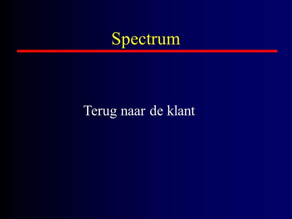 Spectrum Terug naar de klant