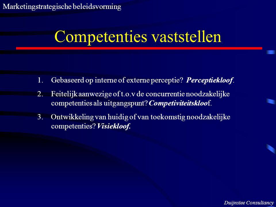 Competenties vaststellen 1.Gebaseerd op interne of externe perceptie? Perceptiekloof. 2.Feitelijk aanwezige of t.o.v de concurrentie noodzakelijke com