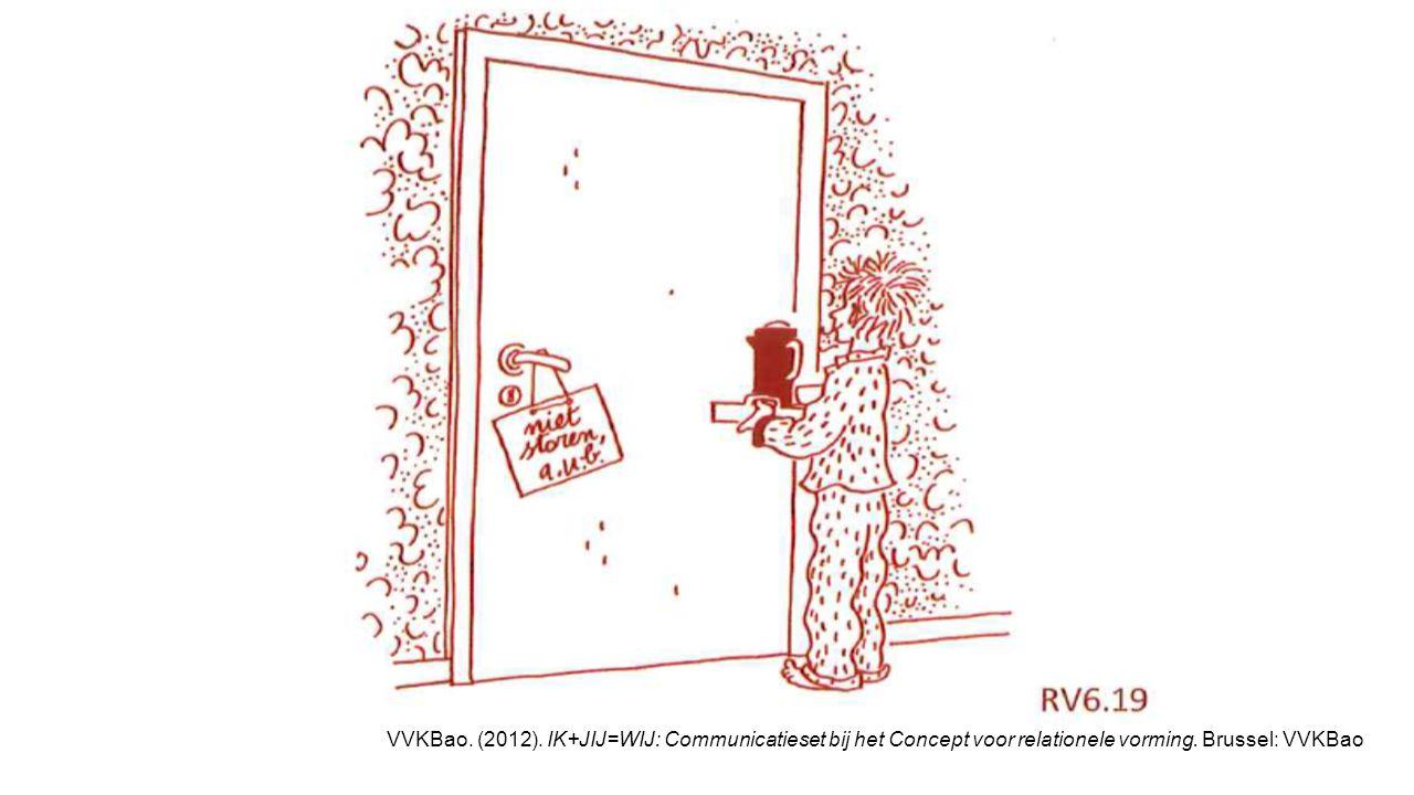 VVKBao. (2012). IK+JIJ=WIJ: Communicatieset bij het Concept voor relationele vorming.