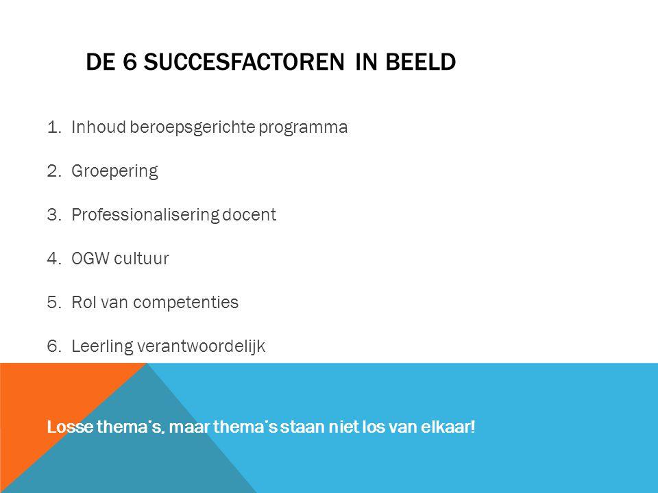 DE 6 SUCCESFACTOREN IN BEELD 1.Inhoud beroepsgerichte programma 2.Groepering 3.Professionalisering docent 4.OGW cultuur 5.Rol van competenties 6.Leerl