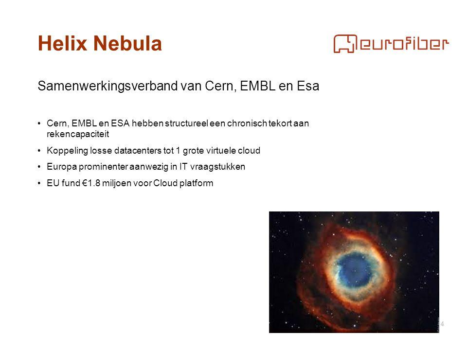 / Pagina Helix Nebula Q1 20134 Samenwerkingsverband van Cern, EMBL en Esa Cern, EMBL en ESA hebben structureel een chronisch tekort aan rekencapaciteit Koppeling losse datacenters tot 1 grote virtuele cloud Europa prominenter aanwezig in IT vraagstukken EU fund €1.8 miljoen voor Cloud platform