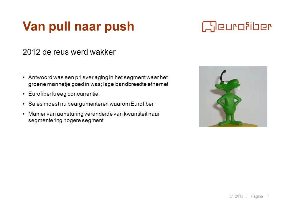 / Pagina Van pull naar push Q1 20137 2012 de reus werd wakker Antwoord was een prijsverlaging in het segment waar het groene mannetje goed in was; lage bandbreedte ethernet Eurofiber kreeg concurrentie.