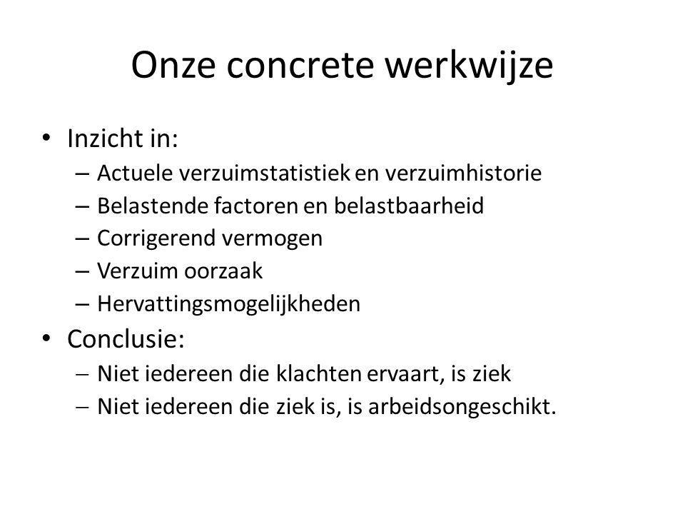 Onze concrete werkwijze Persoonlijke aanpak Korte lijnen Snelle actie/reactie Heldere communicatie