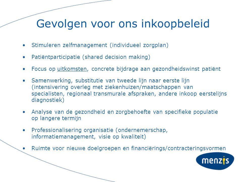 Gevolgen voor ons inkoopbeleid Stimuleren zelfmanagement (individueel zorgplan) Patiëntparticipatie (shared decision making) Focus op uitkomsten, conc