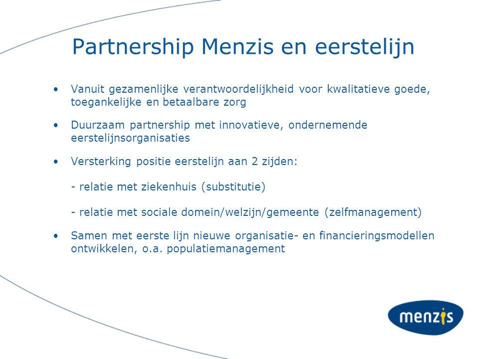 Partnership Menzis en eerstelijn Vanuit gezamenlijke verantwoordelijkheid voor kwalitatieve goede, toegankelijke en betaalbare zorg Duurzaam partnersh
