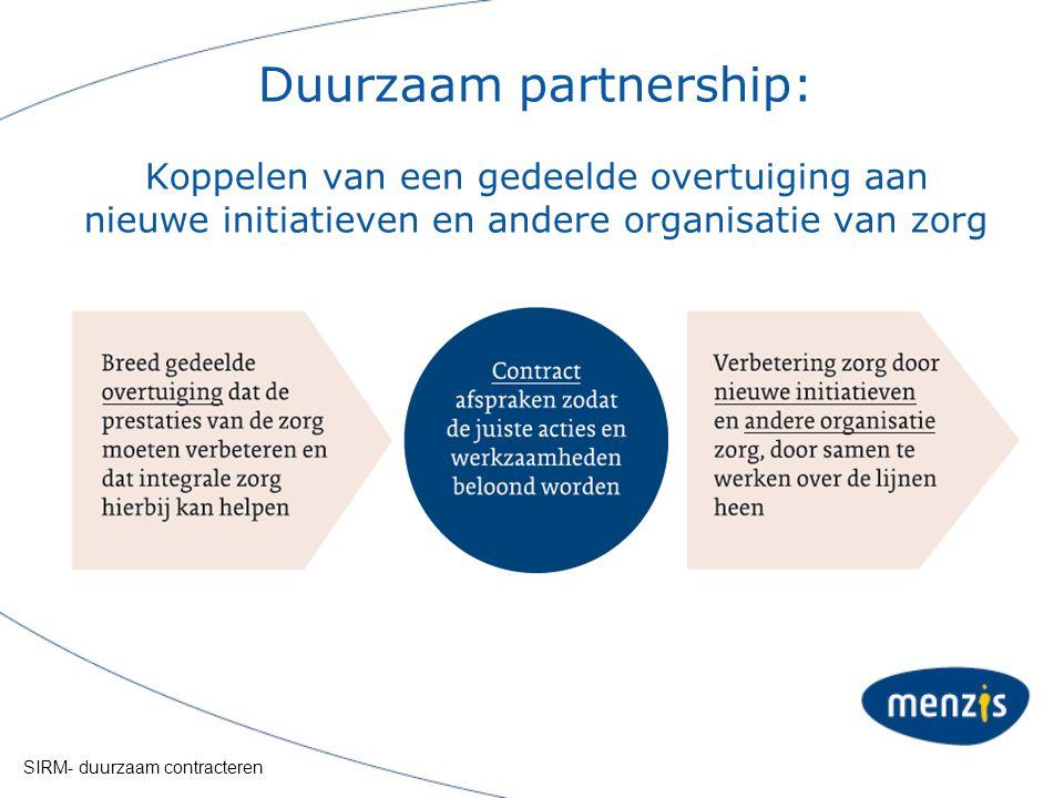 Duurzaam contracteren verandert kwaliteit, betaalbaarheid en toegankelijkheid SIRM- duurzaam contracteren
