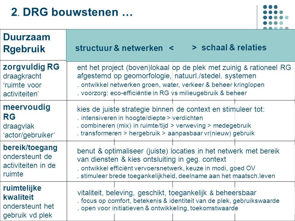 10 Duurzaam Rgebruik zorgvuldig RG draagkracht 'ruimte voor activiteiten' meervoudig RG draagvlak 'actor/gebruiker' bereik/toegang ondersteunt de acti