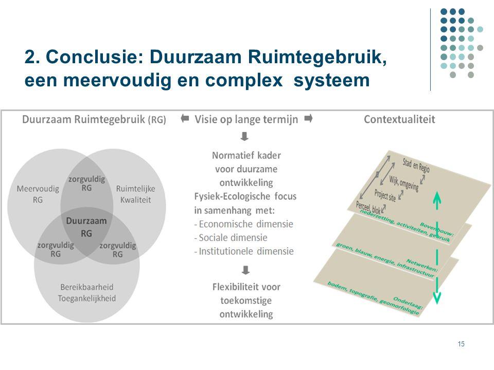 15 2. Conclusie: Duurzaam Ruimtegebruik, een meervoudig en complex systeem
