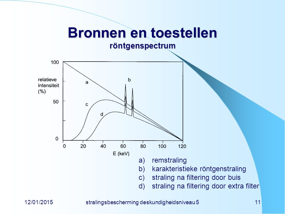 12/01/2015stralingsbescherming deskundigheidsniveau 511 Bronnen en toestellen röntgenspectrum a)remstraling b)karakteristieke röntgenstraling c)strali