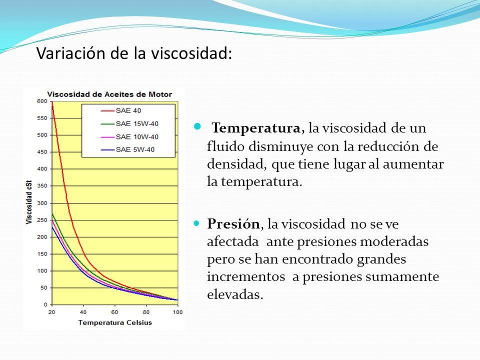 Variación de la viscosidad: Temperatura, la viscosidad de un fluido disminuye con la reducción de densidad, que tiene lugar al aumentar la temperatura