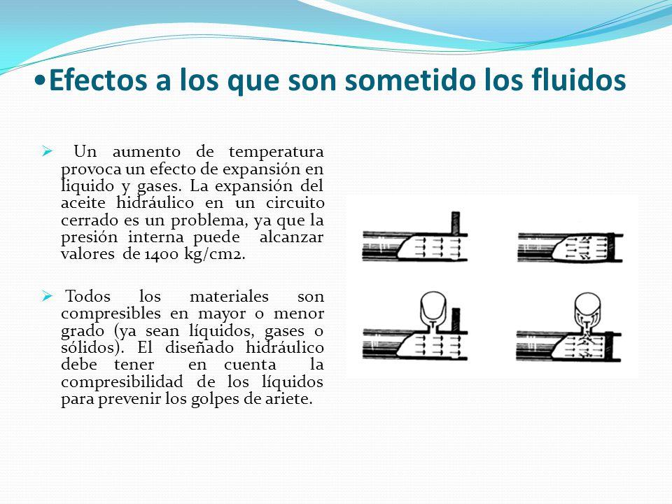 Efectos a los que son sometido los fluidos  Un aumento de temperatura provoca un efecto de expansión en liquido y gases. La expansión del aceite hidr