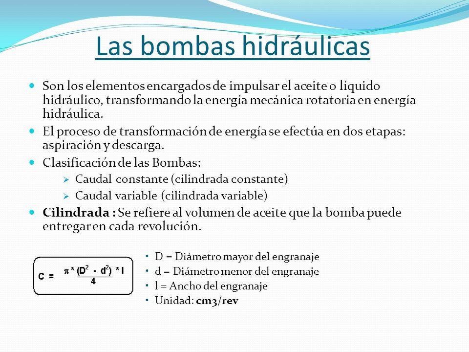 Las bombas hidráulicas Son los elementos encargados de impulsar el aceite o líquido hidráulico, transformando la energía mecánica rotatoria en energía