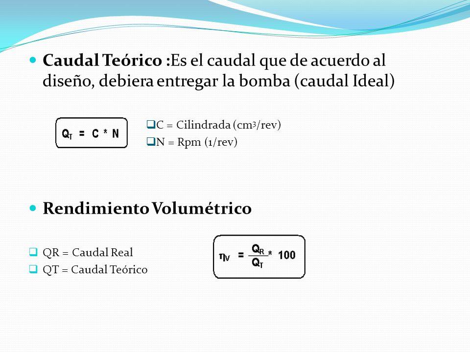 Caudal Teórico :Es el caudal que de acuerdo al diseño, debiera entregar la bomba (caudal Ideal)  C = Cilindrada (cm 3 /rev)  N = Rpm (1/rev) Rendimi
