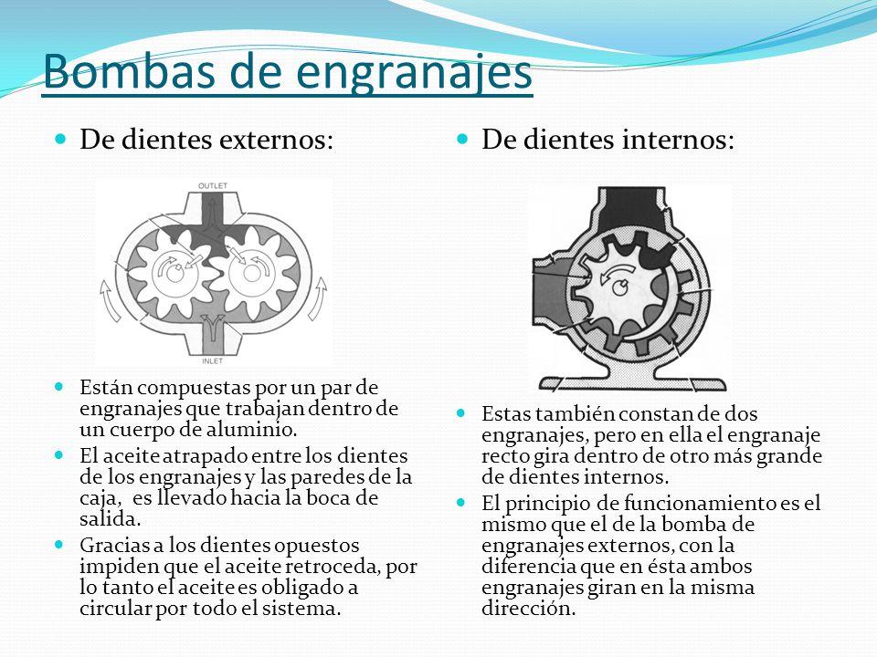 Bombas de engranajes De dientes externos: Están compuestas por un par de engranajes que trabajan dentro de un cuerpo de aluminio. El aceite atrapado e