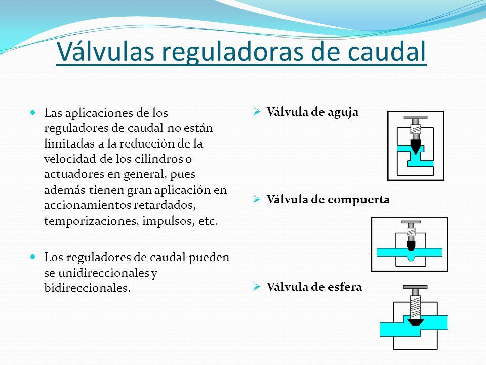 Válvulas reguladoras de caudal Las aplicaciones de los reguladores de caudal no están limitadas a la reducción de la velocidad de los cilindros o actu