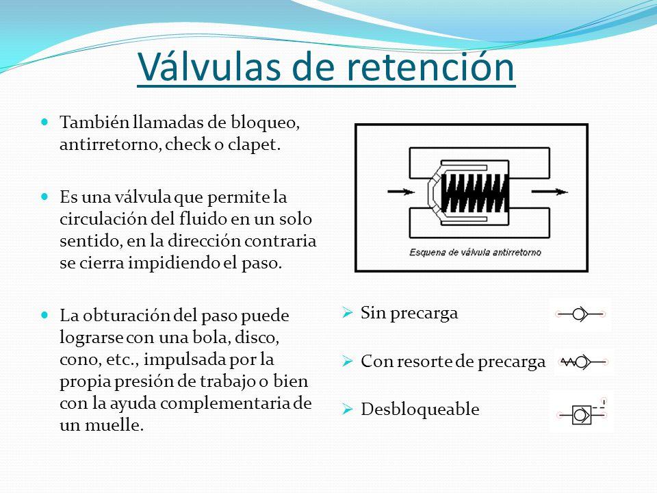 Válvulas de retención También llamadas de bloqueo, antirretorno, check o clapet. Es una válvula que permite la circulación del fluido en un solo senti
