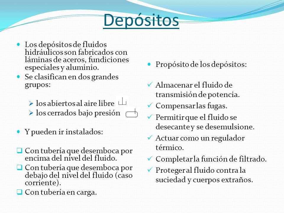 Depósitos Los depósitos de fluidos hidráulicos son fabricados con láminas de aceros, fundiciones especiales y aluminio. Se clasifican en dos grandes g