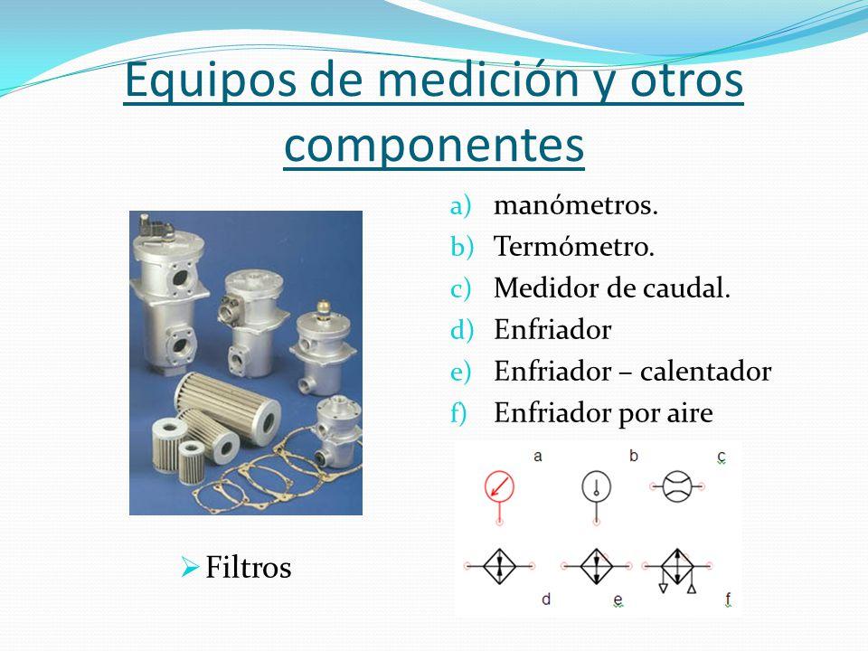 Equipos de medición y otros componentes  Filtros a) manómetros. b) Termómetro. c) Medidor de caudal. d) Enfriador e) Enfriador – calentador f) Enfria