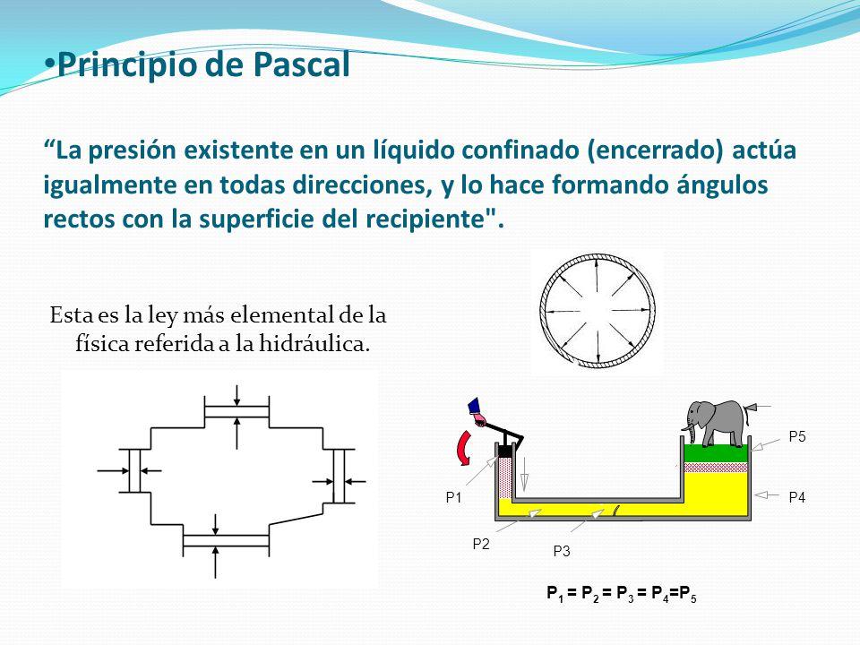 """Principio de Pascal """"La presión existente en un líquido confinado (encerrado) actúa igualmente en todas direcciones, y lo hace formando ángulos rectos"""
