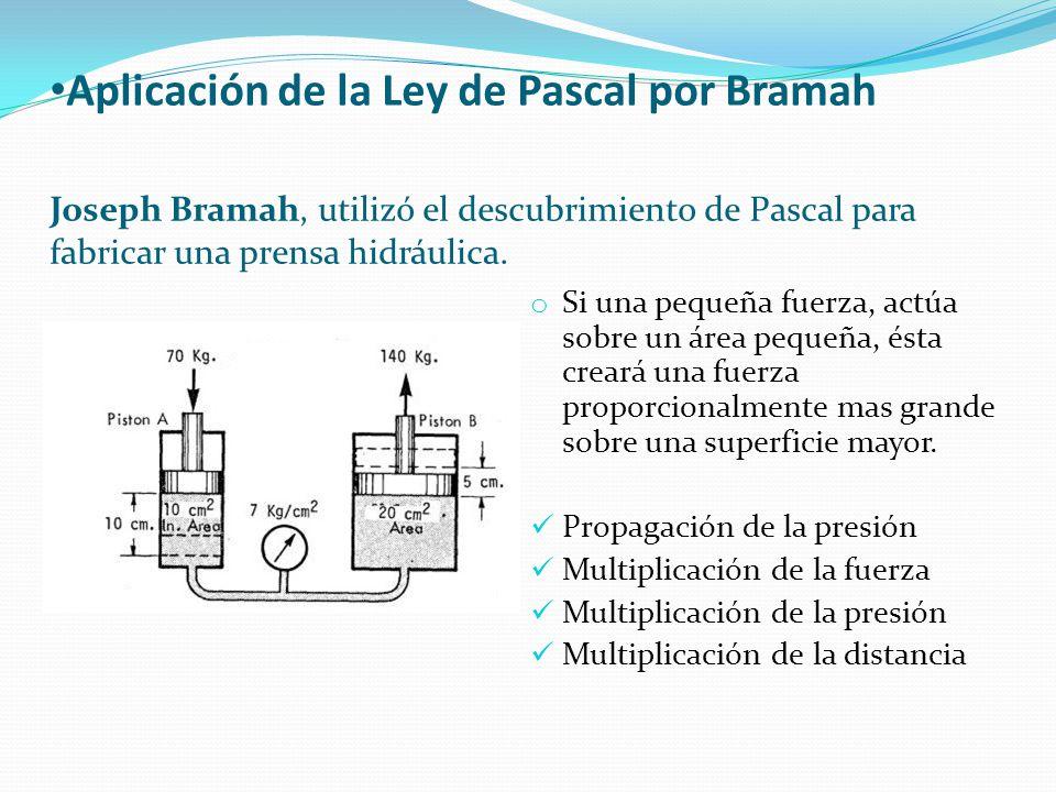 Aplicación de la Ley de Pascal por Bramah Joseph Bramah, utilizó el descubrimiento de Pascal para fabricar una prensa hidráulica. o Si una pequeña fue