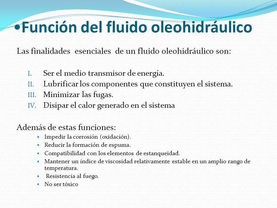 Función del fluido oleohidráulico Las finalidades esenciales de un fluido oleohidráulico son: I. Ser el medio transmisor de energía. II. Lubrificar lo