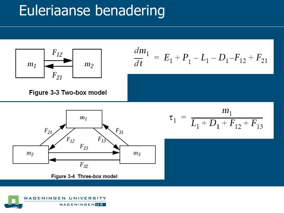 Euleriaanse benadering
