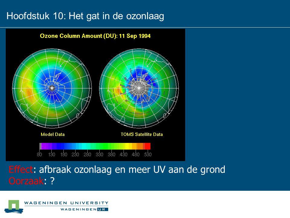 Effecten van Antropogene (=door de mens) Emissie: Hinder door stank Zure neerslag, Eutrofiëring Gat in de ozonlaag Fotochemische Smog Broeikaseffect......