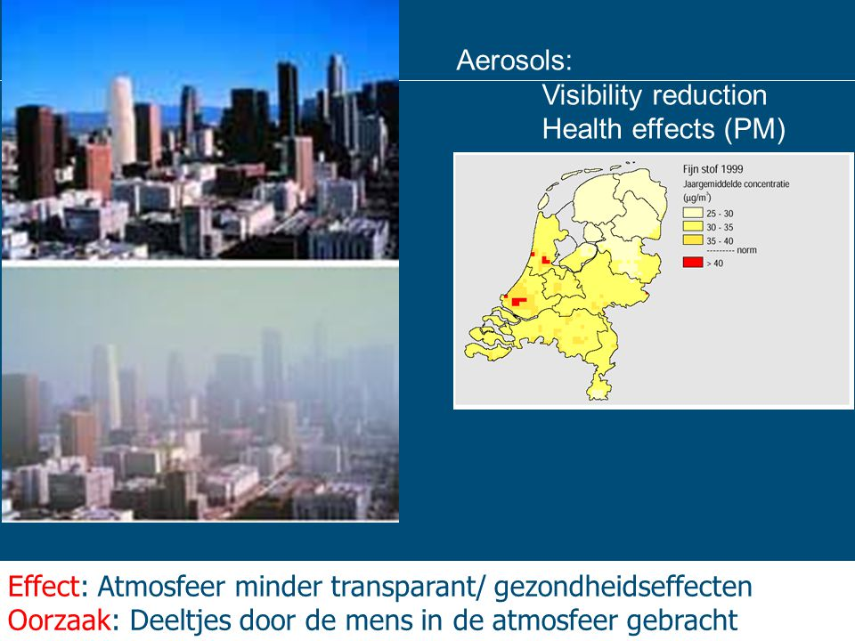Aerosols: Visibility reduction Health effects (PM) Effect: Atmosfeer minder transparant/ gezondheidseffecten Oorzaak: Deeltjes door de mens in de atmo