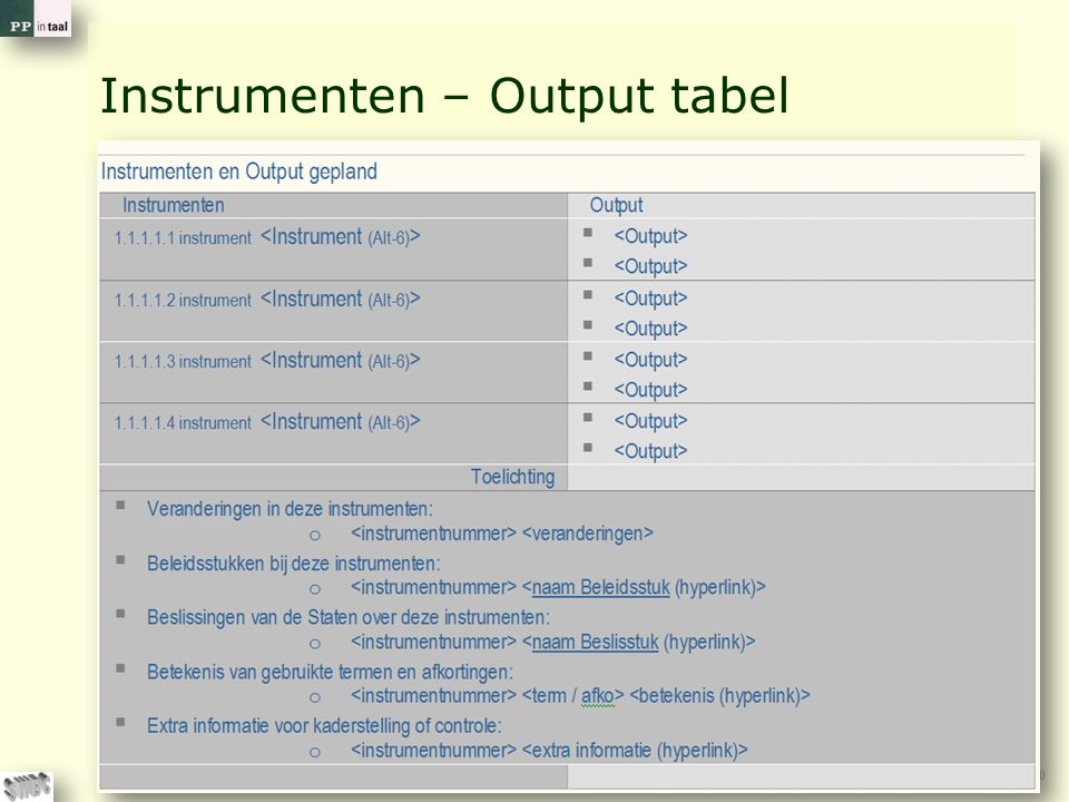 © PP in taal 10 Instrumenten – Output tabel