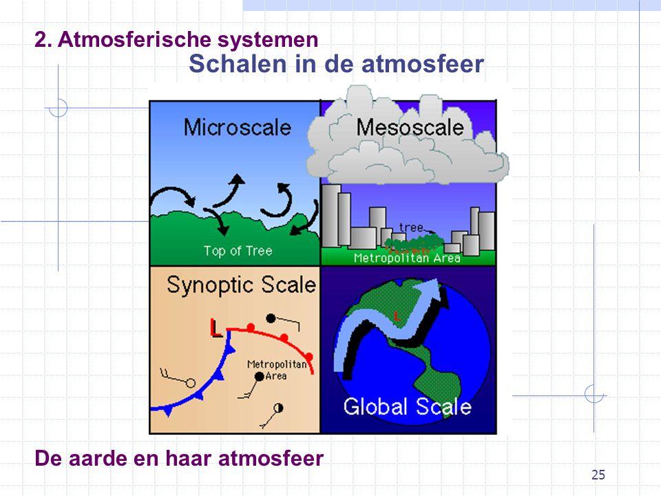 25 De aarde en haar atmosfeer Schalen in de atmosfeer 2. Atmosferische systemen