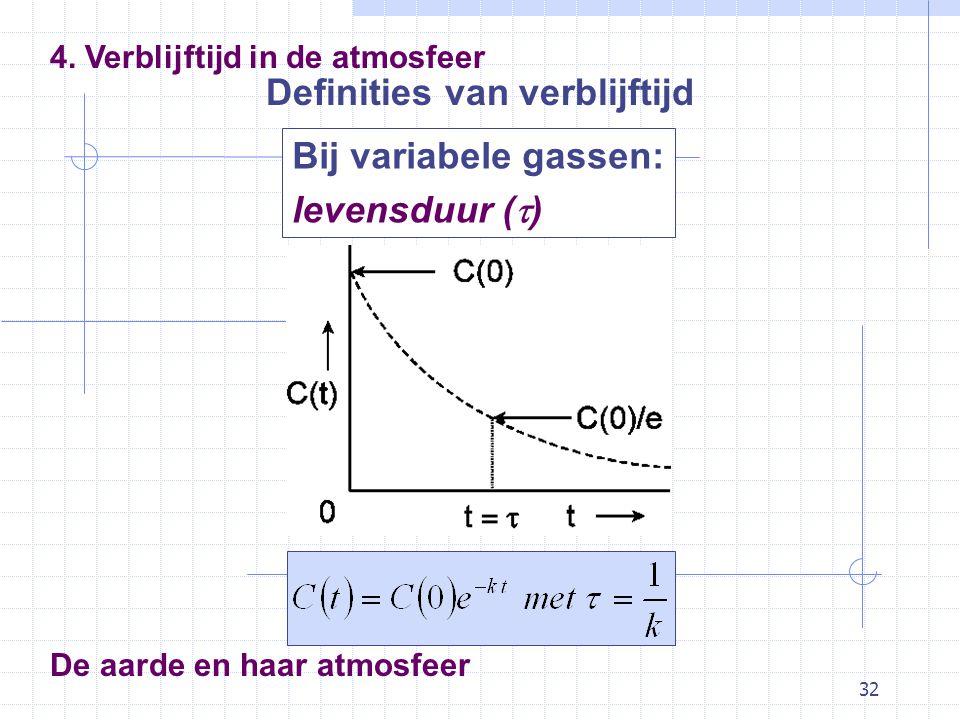 32 De aarde en haar atmosfeer Definities van verblijftijd 4. Verblijftijd in de atmosfeer Bij variabele gassen: levensduur (  )