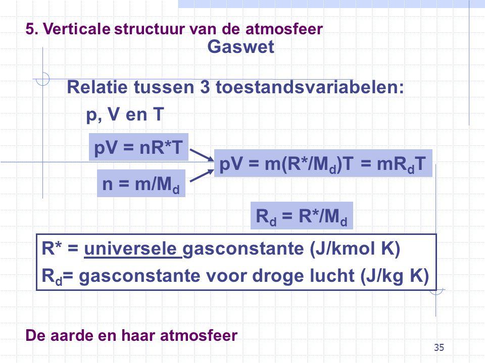 35 De aarde en haar atmosfeer Gaswet 5. Verticale structuur van de atmosfeer Relatie tussen 3 toestandsvariabelen: p, V en T pV = nR*T n = m/M d pV =